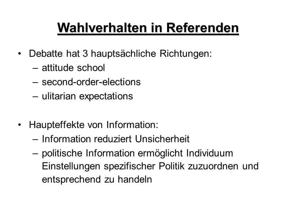 Wahlverhalten in Referenden Debatte hat 3 hauptsächliche Richtungen: –attitude school –second-order-elections –ulitarian expectations Haupteffekte von