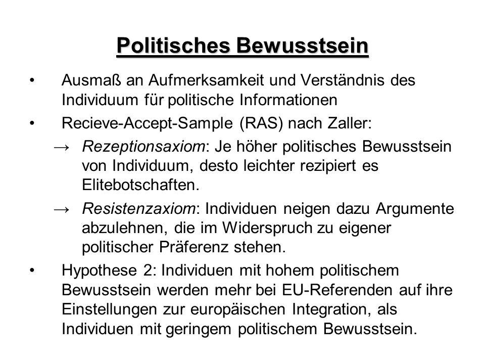 Politisches Bewusstsein Ausmaß an Aufmerksamkeit und Verständnis des Individuum für politische Informationen Recieve-Accept-Sample (RAS) nach Zaller: