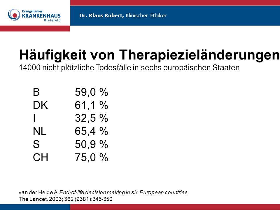 Dr. Klaus Kobert, Klinischer Ethiker Häufigkeit von Therapiezieländerungen 14000 nicht plötzliche Todesfälle in sechs europäischen Staaten B59,0 % DK6