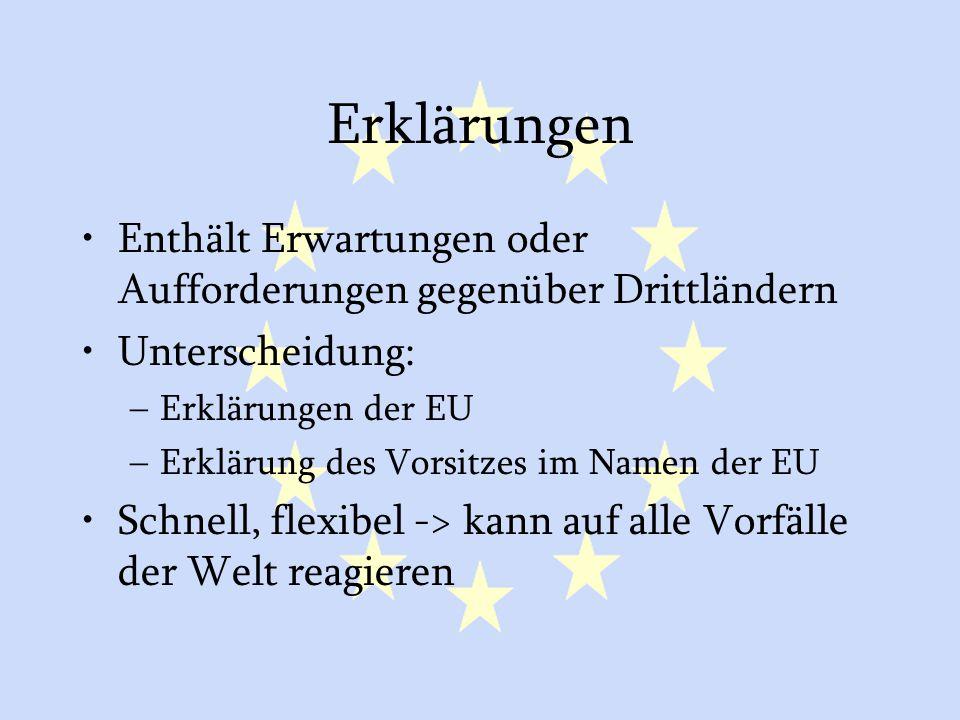 GASP und ESVP13 Erklärungen Enthält Erwartungen oder Aufforderungen gegenüber Drittländern Unterscheidung: –Erklärungen der EU –Erklärung des Vorsitze