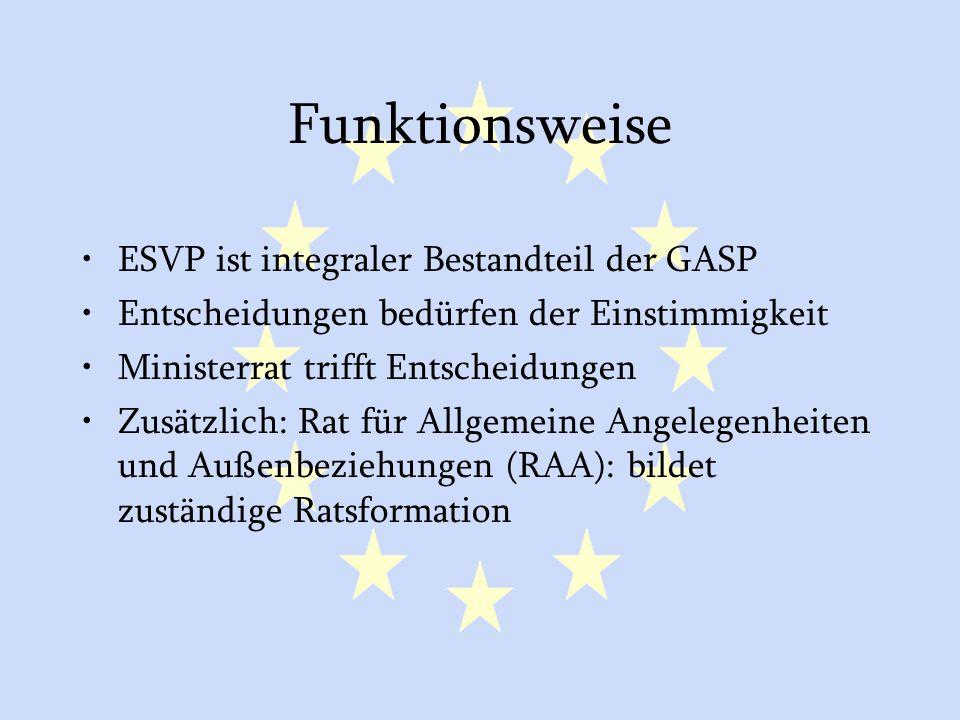 GASP und ESVP18 Funktionsweise ESVP ist integraler Bestandteil der GASP Entscheidungen bedürfen der Einstimmigkeit Ministerrat trifft Entscheidungen Zusätzlich: Rat für Allgemeine Angelegenheiten und Außenbeziehungen (RAA): bildet zuständige Ratsformation