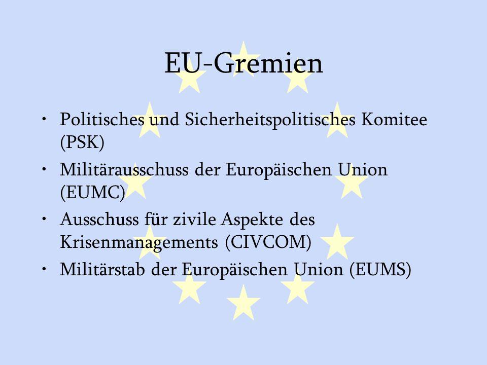 GASP und ESVP21 EU-Gremien Politisches und Sicherheitspolitisches Komitee (PSK) Militärausschuss der Europäischen Union (EUMC) Ausschuss für zivile Aspekte des Krisenmanagements (CIVCOM) Militärstab der Europäischen Union (EUMS)