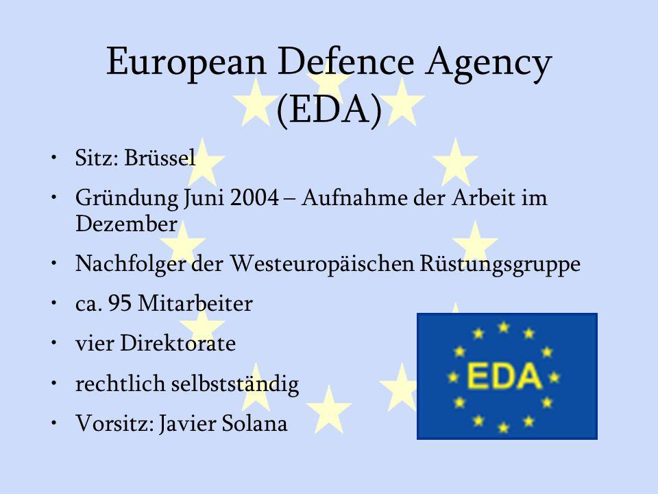 GASP und ESVP27 European Defence Agency (EDA) Sitz: Brüssel Gründung Juni 2004 – Aufnahme der Arbeit im Dezember Nachfolger der Westeuropäischen Rüstungsgruppe ca.