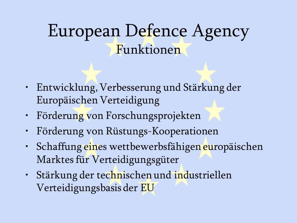 GASP und ESVP28 European Defence Agency Funktionen Entwicklung, Verbesserung und Stärkung der Europäischen Verteidigung Förderung von Forschungsprojekten Förderung von Rüstungs-Kooperationen Schaffung eines wettbewerbsfähigen europäischen Marktes für Verteidigungsgüter Stärkung der technischen und industriellen Verteidigungsbasis der EU