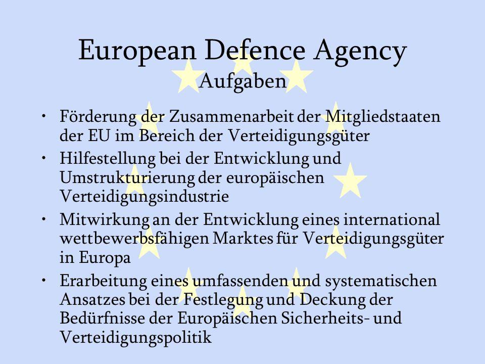 GASP und ESVP29 European Defence Agency Aufgaben Förderung der Zusammenarbeit der Mitgliedstaaten der EU im Bereich der Verteidigungsgüter Hilfestellu