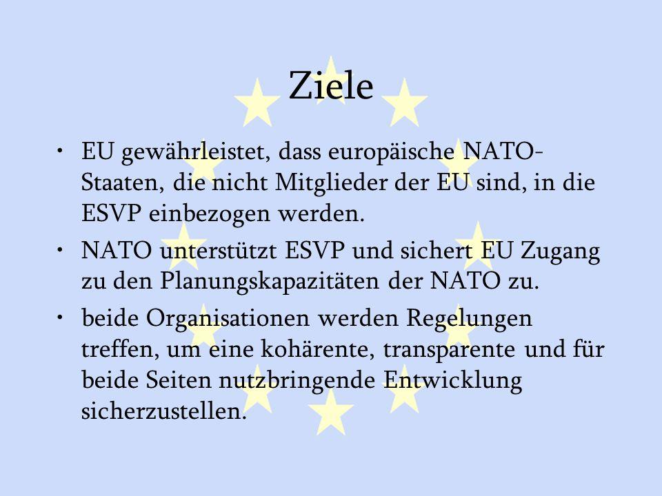 GASP und ESVP36 Ziele EU gewährleistet, dass europäische NATO- Staaten, die nicht Mitglieder der EU sind, in die ESVP einbezogen werden. NATO unterstü