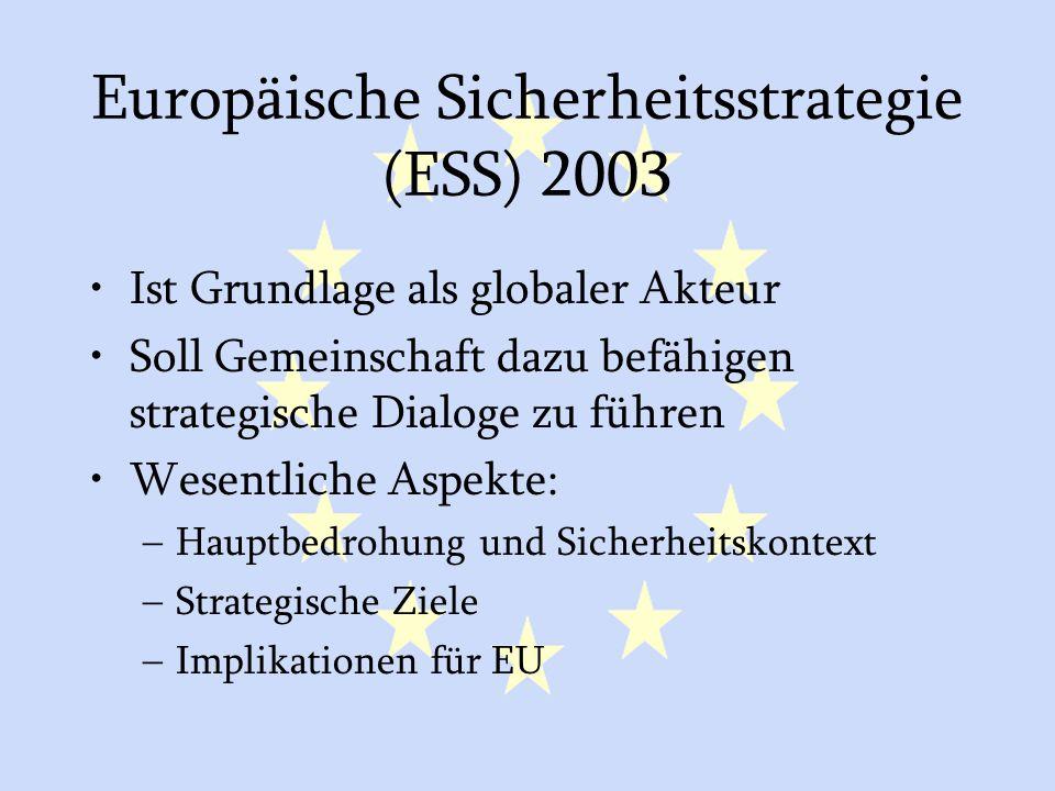 GASP und ESVP38 Europäische Sicherheitsstrategie (ESS) 2003 Ist Grundlage als globaler Akteur Soll Gemeinschaft dazu befähigen strategische Dialoge zu