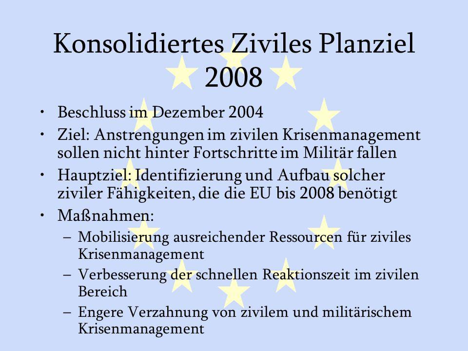 GASP und ESVP39 Konsolidiertes Ziviles Planziel 2008 Beschluss im Dezember 2004 Ziel: Anstrengungen im zivilen Krisenmanagement sollen nicht hinter Fo