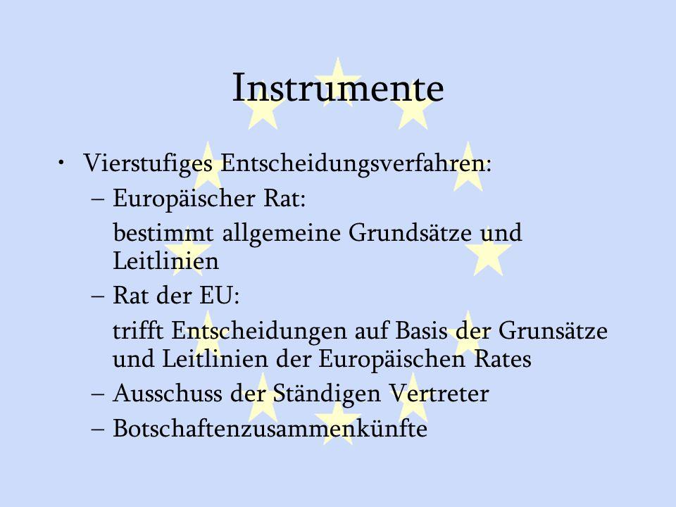 GASP und ESVP6 Instrumente Vierstufiges Entscheidungsverfahren: –Europäischer Rat: bestimmt allgemeine Grundsätze und Leitlinien –Rat der EU: trifft Entscheidungen auf Basis der Grunsätze und Leitlinien der Europäischen Rates –Ausschuss der Ständigen Vertreter –Botschaftenzusammenkünfte
