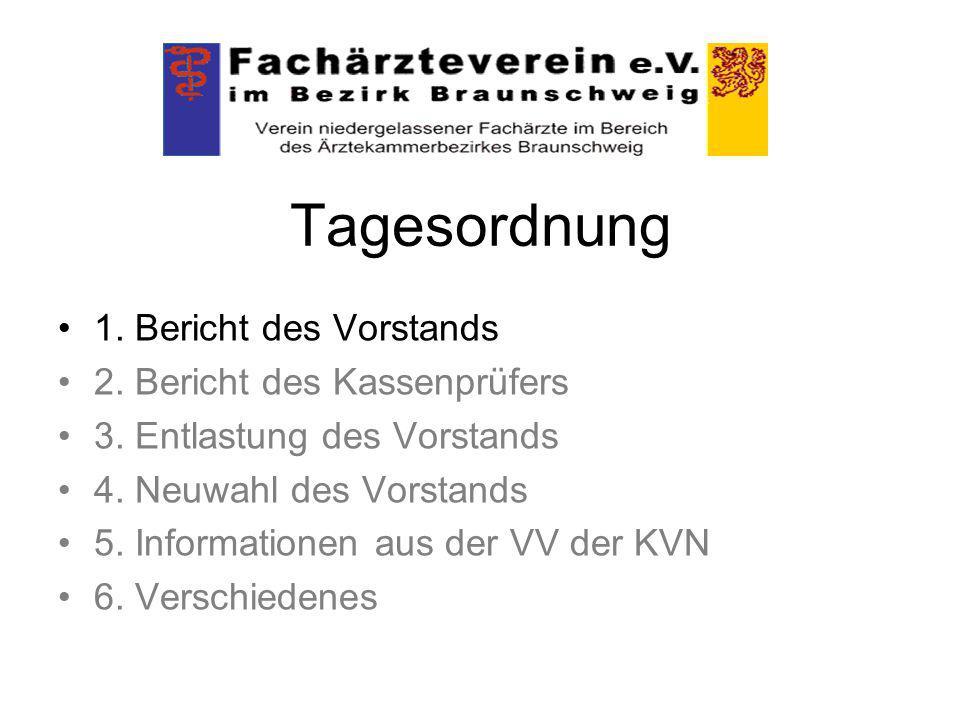 Tagesordnung 1. Bericht des Vorstands 2. Bericht des Kassenprüfers 3. Entlastung des Vorstands 4. Neuwahl des Vorstands 5. Informationen aus der VV de