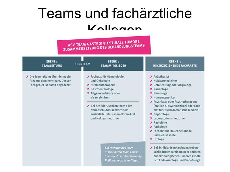 Teams und fachärztliche Kollegen