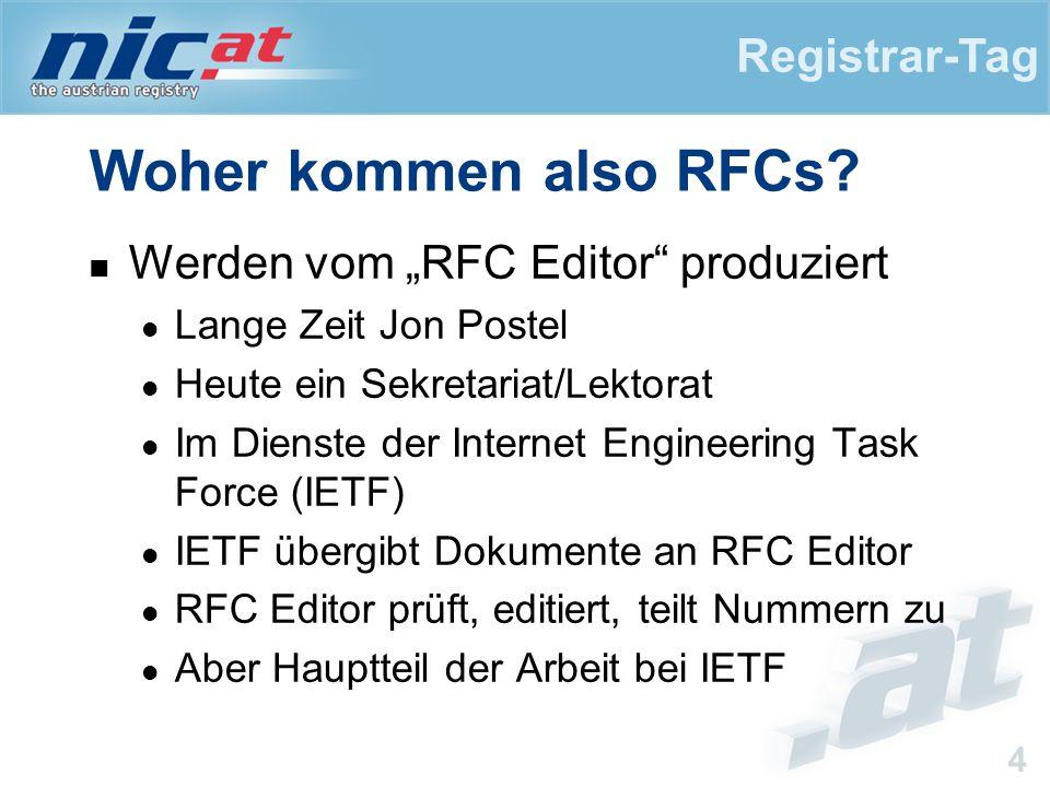 Registrar-Tag 15 Probleme der IETF Zeitdauer Standardisierung Geschwindigkeit vs.