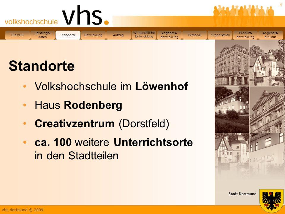 4 Standorte Volkshochschule im Löwenhof Haus Rodenberg Creativzentrum (Dorstfeld) ca.