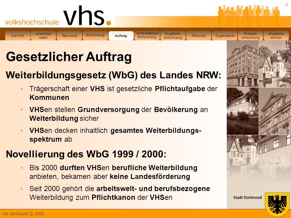 7 Wirtschaftliche Entwicklung Leistungs- daten Die VHS Standorte Entwicklung Auftrag Wirtschaftliche Entwicklung Angebots- entwicklung PersonalOrganisation Produkt- entwicklung Angebots- struktur