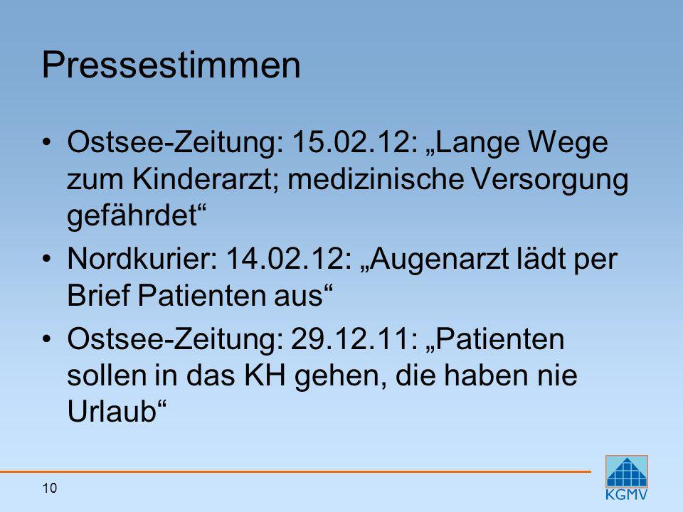 """10 Pressestimmen Ostsee-Zeitung: 15.02.12: """"Lange Wege zum Kinderarzt; medizinische Versorgung gefährdet Nordkurier: 14.02.12: """"Augenarzt lädt per Brief Patienten aus Ostsee-Zeitung: 29.12.11: """"Patienten sollen in das KH gehen, die haben nie Urlaub"""