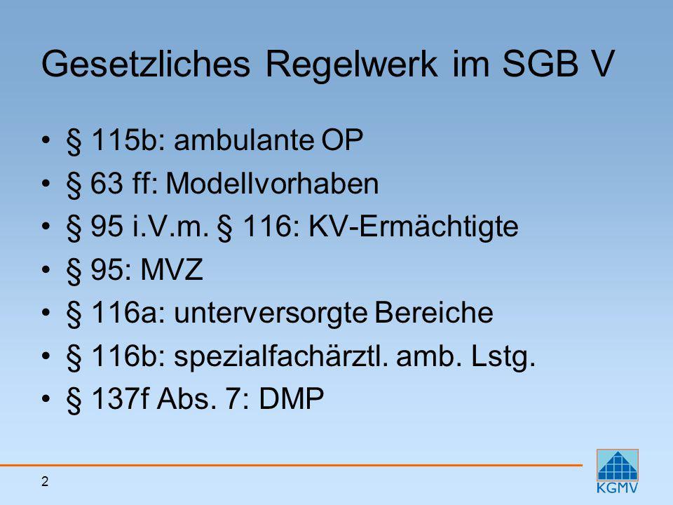 2 Gesetzliches Regelwerk im SGB V § 115b: ambulante OP § 63 ff: Modellvorhaben § 95 i.V.m.