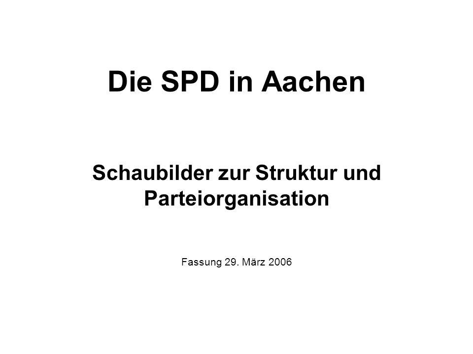 Die SPD in Aachen Schaubilder zur Struktur und Parteiorganisation Fassung 29. März 2006
