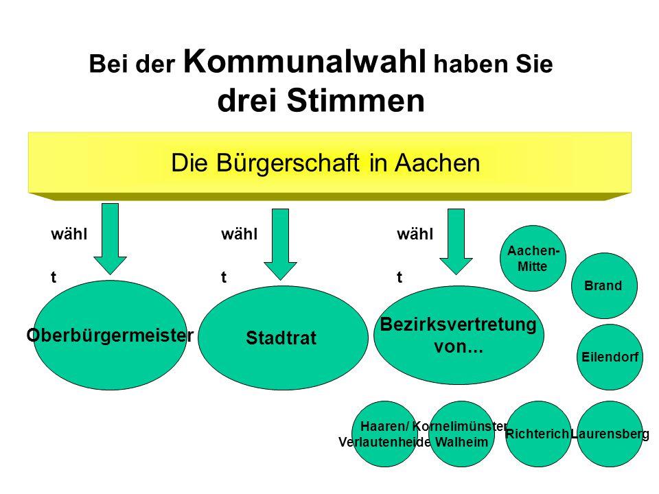 Bei der Kommunalwahl haben Sie drei Stimmen Die Bürgerschaft in Aachen wähl t Bezirksvertretung von...