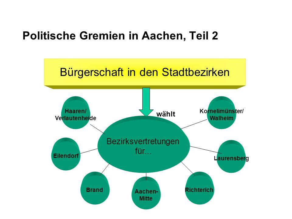 Politische Gremien in Aachen, Teil 2 Bürgerschaft in den Stadtbezirken wählt Bezirksvertretungen für...