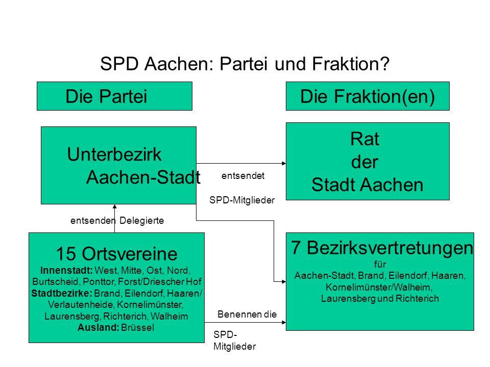 SPD Aachen: Partei und Fraktion.