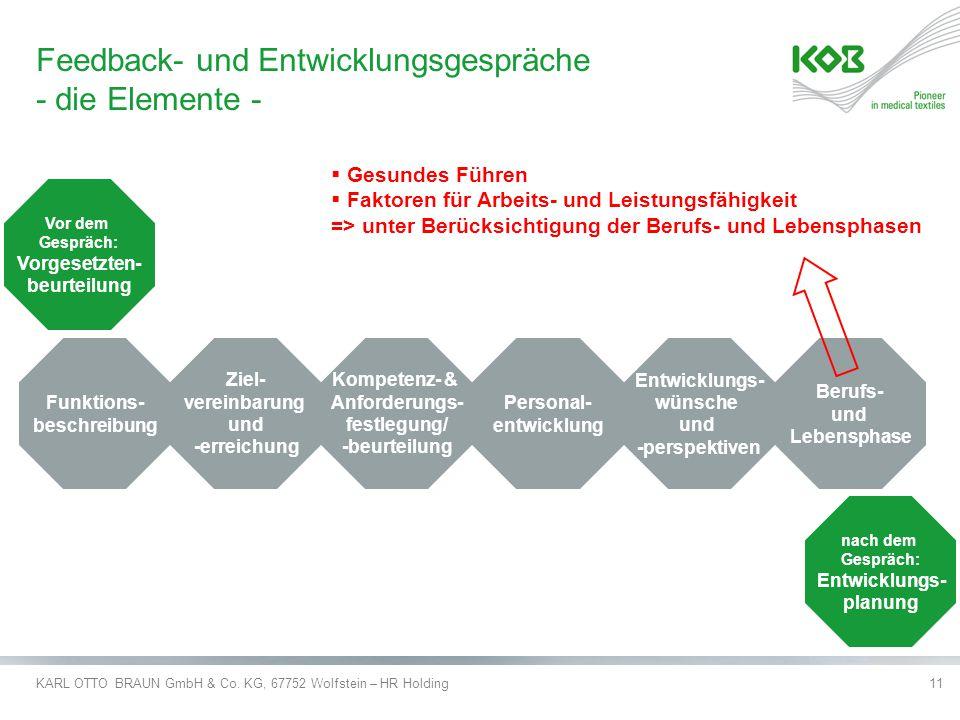 KARL OTTO BRAUN GmbH & Co. KG, 67752 Wolfstein – HR Holding11 Feedback- und Entwicklungsgespräche - die Elemente - Funktions- beschreibung Kompetenz-