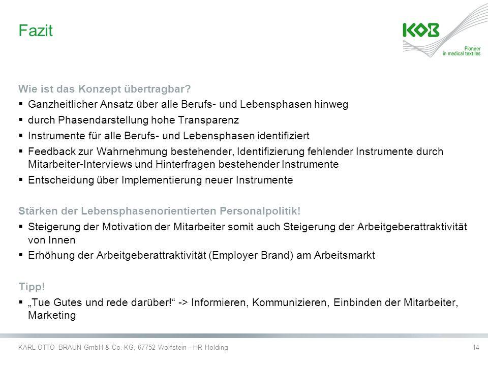 KARL OTTO BRAUN GmbH & Co. KG, 67752 Wolfstein – HR Holding14 Fazit Wie ist das Konzept übertragbar?  Ganzheitlicher Ansatz über alle Berufs- und Leb