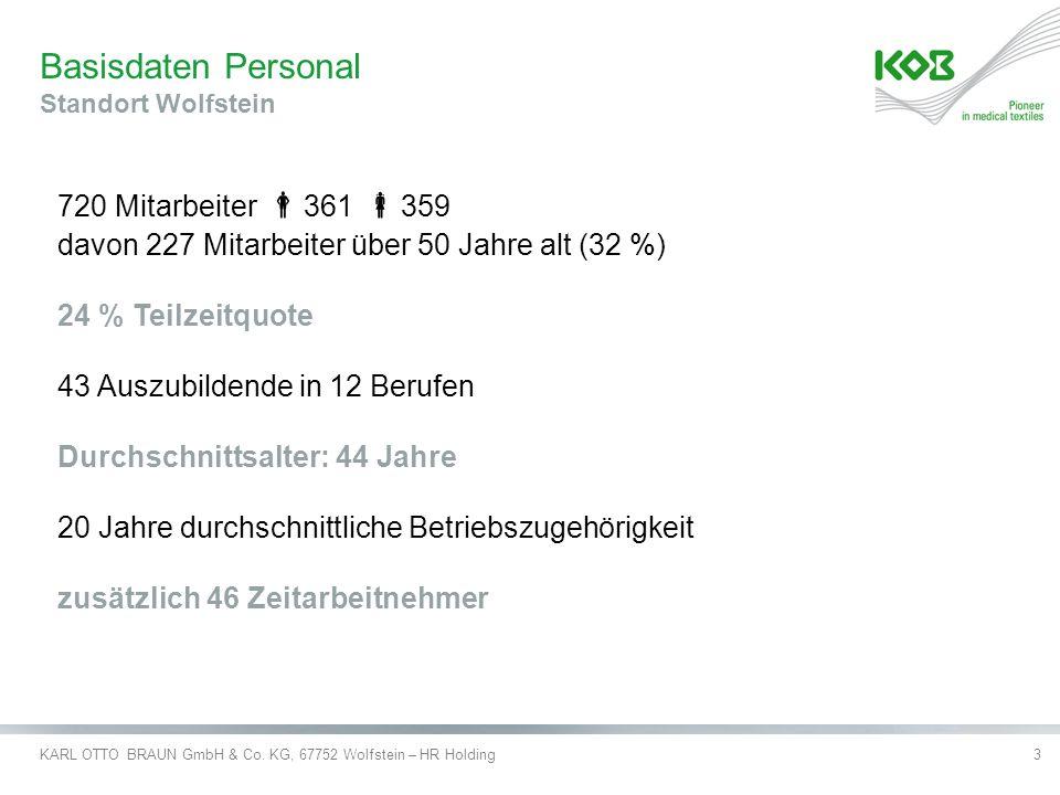 KARL OTTO BRAUN GmbH & Co. KG, 67752 Wolfstein – HR Holding3 Basisdaten Personal Standort Wolfstein 720 Mitarbeiter  361  359 davon 227 Mitarbeiter