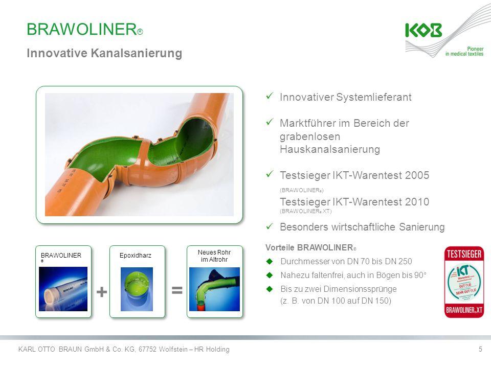 KARL OTTO BRAUN GmbH & Co. KG, 67752 Wolfstein – HR Holding5 BRAWOLINER ® Innovative Kanalsanierung Vorteile BRAWOLINER ® uDurchmesser von DN 70 bis D