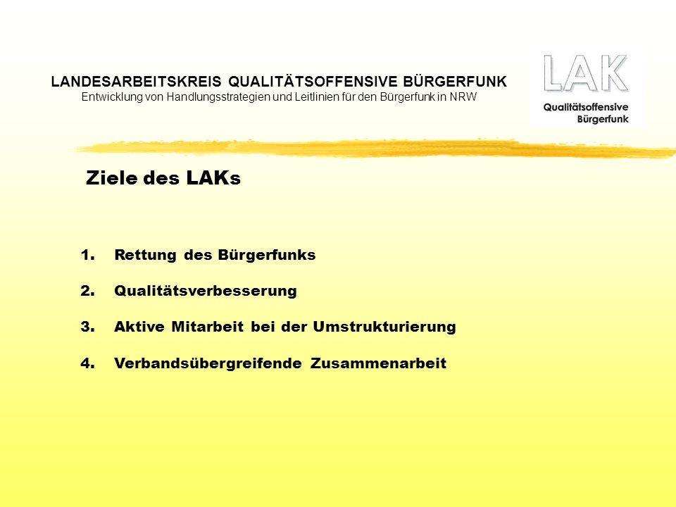 LANDESARBEITSKREIS QUALITÄTSOFFENSIVE BÜRGERFUNK Entwicklung von Handlungsstrategien und Leitlinien für den Bürgerfunk in NRW Ziele des LAKs 1.Rettung des Bürgerfunks 2.Qualitätsverbesserung 3.Aktive Mitarbeit bei der Umstrukturierung 4.Verbandsübergreifende Zusammenarbeit