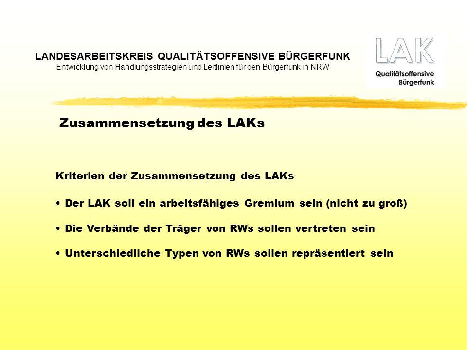 LANDESARBEITSKREIS QUALITÄTSOFFENSIVE BÜRGERFUNK Entwicklung von Handlungsstrategien und Leitlinien für den Bürgerfunk in NRW LAK-Mitglieder/Funktion VHS-RWsRudolf Blauth Heinrich Happe Kath.