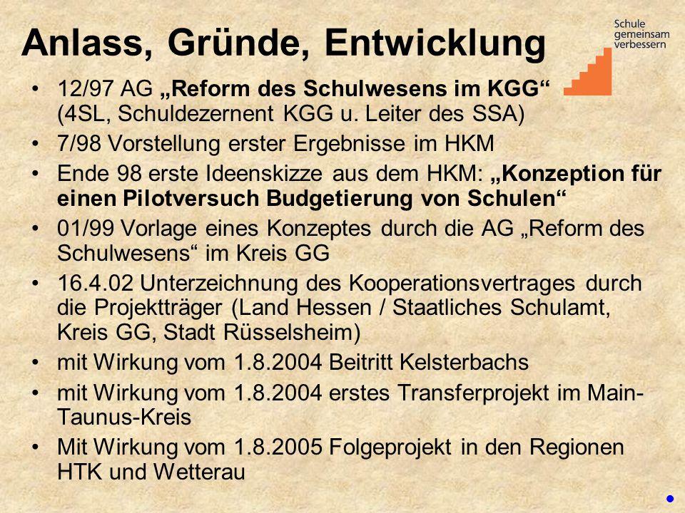 """Anlass, Gründe, Entwicklung 12/97 AG """"Reform des Schulwesens im KGG"""" (4SL, Schuldezernent KGG u. Leiter des SSA) 7/98 Vorstellung erster Ergebnisse im"""