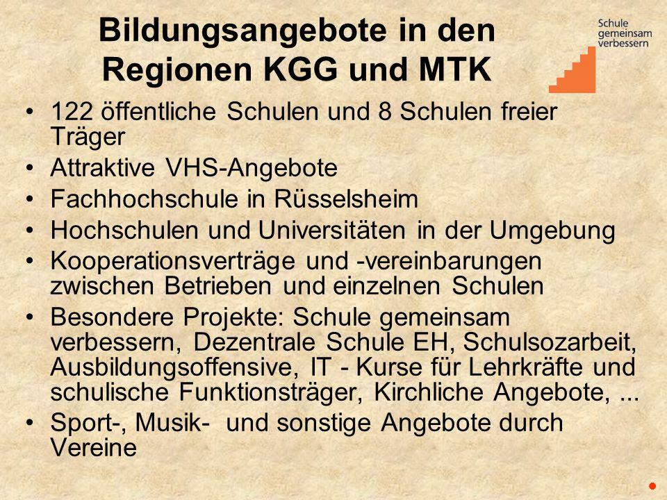 Bildungsangebote in den Regionen KGG und MTK 122 öffentliche Schulen und 8 Schulen freier Träger Attraktive VHS-Angebote Fachhochschule in Rüsselsheim