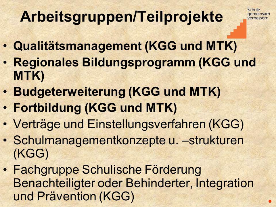 Arbeitsgruppen/Teilprojekte Qualitätsmanagement (KGG und MTK) Regionales Bildungsprogramm (KGG und MTK) Budgeterweiterung (KGG und MTK) Fortbildung (K