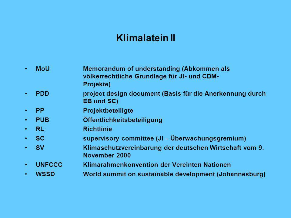 Klimalatein II MoUMemorandum of understanding (Abkommen als völkerrechtliche Grundlage für JI- und CDM- Projekte) PDDproject design document (Basis für die Anerkennung durch EB und SC) PPProjektbeteiligte PUBÖffentlichkeitsbeteiligung RLRichtlinie SCsupervisory committee (JI – Überwachungsgremium) SVKlimaschutzvereinbarung der deutschen Wirtschaft vom 9.