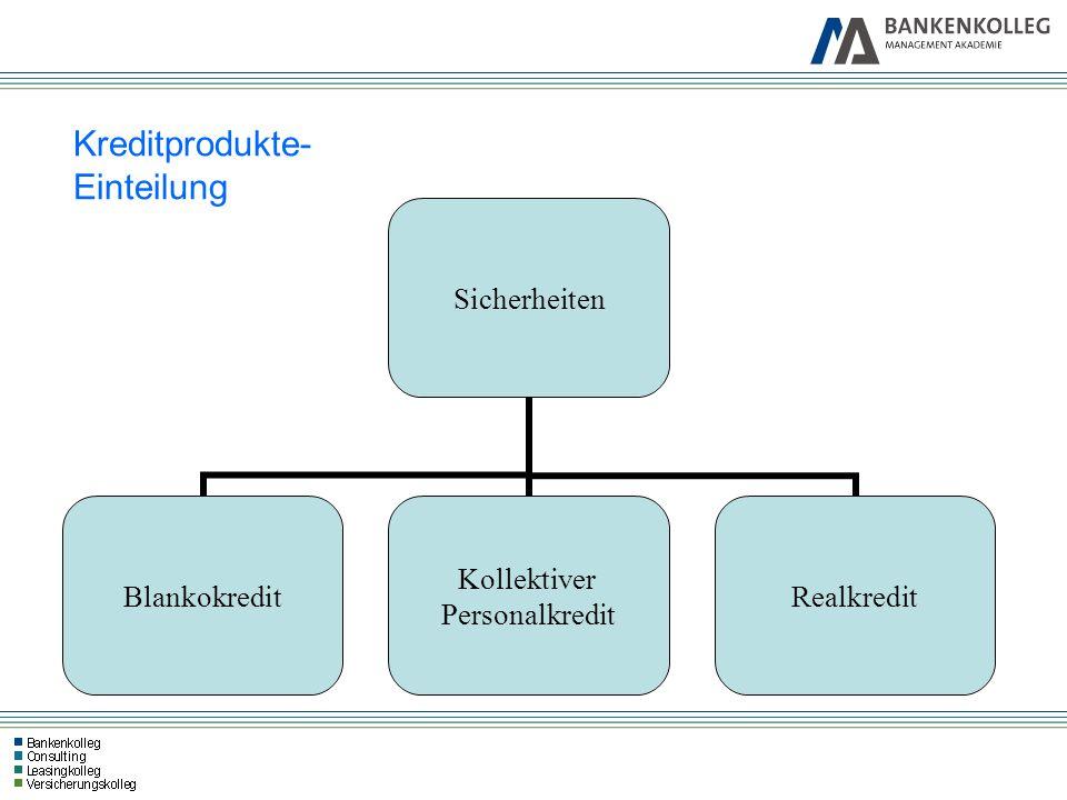 Sicherheiten Blankokredit Kollektiver Personalkredit Realkredit