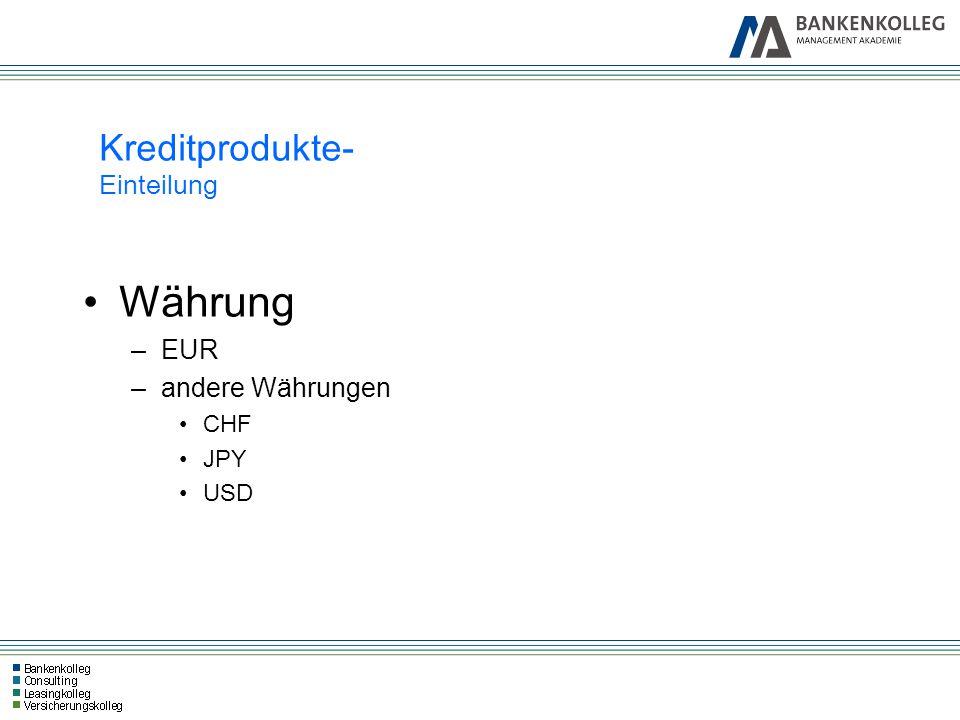 Kreditprodukte- Einteilung Währung –EUR –andere Währungen CHF JPY USD