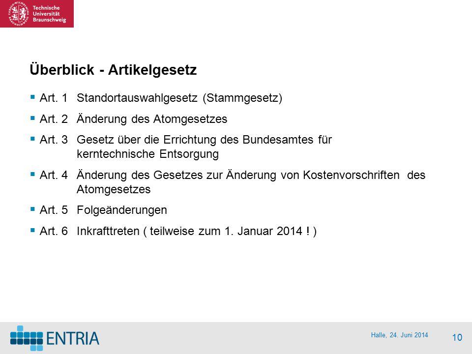 Halle, 24. Juni 2014 10 Überblick - Artikelgesetz  Art. 1 Standortauswahlgesetz (Stammgesetz)  Art. 2 Änderung des Atomgesetzes  Art. 3 Gesetz über