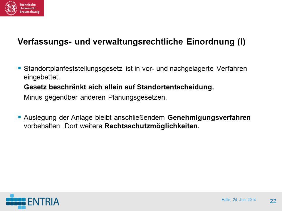 Halle, 24. Juni 2014 22 Verfassungs- und verwaltungsrechtliche Einordnung (I)  Standortplanfeststellungsgesetz ist in vor- und nachgelagerte Verfahre