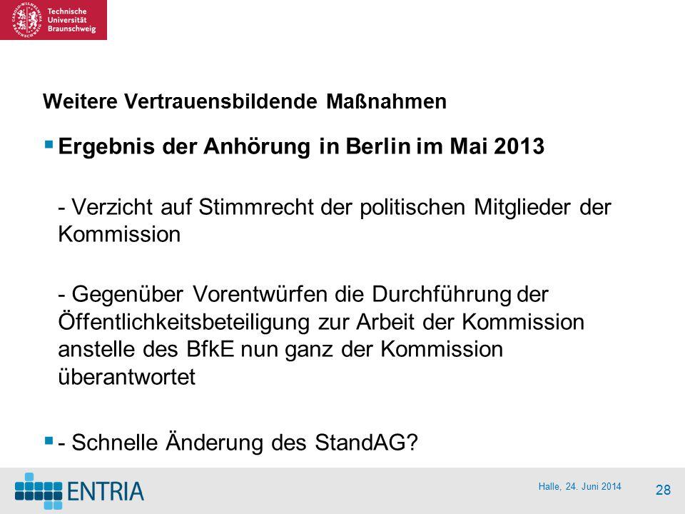 Halle, 24. Juni 2014 28 Weitere Vertrauensbildende Maßnahmen  Ergebnis der Anhörung in Berlin im Mai 2013 - Verzicht auf Stimmrecht der politischen M