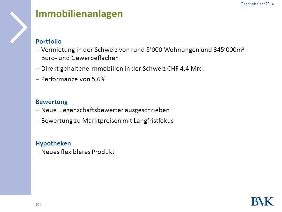 | Immobilienanlagen Portfolio  Vermietung in der Schweiz von rund 5'000 Wohnungen und 345'000m 2 Büro- und Gewerbeflächen  Direkt gehaltene Immobili