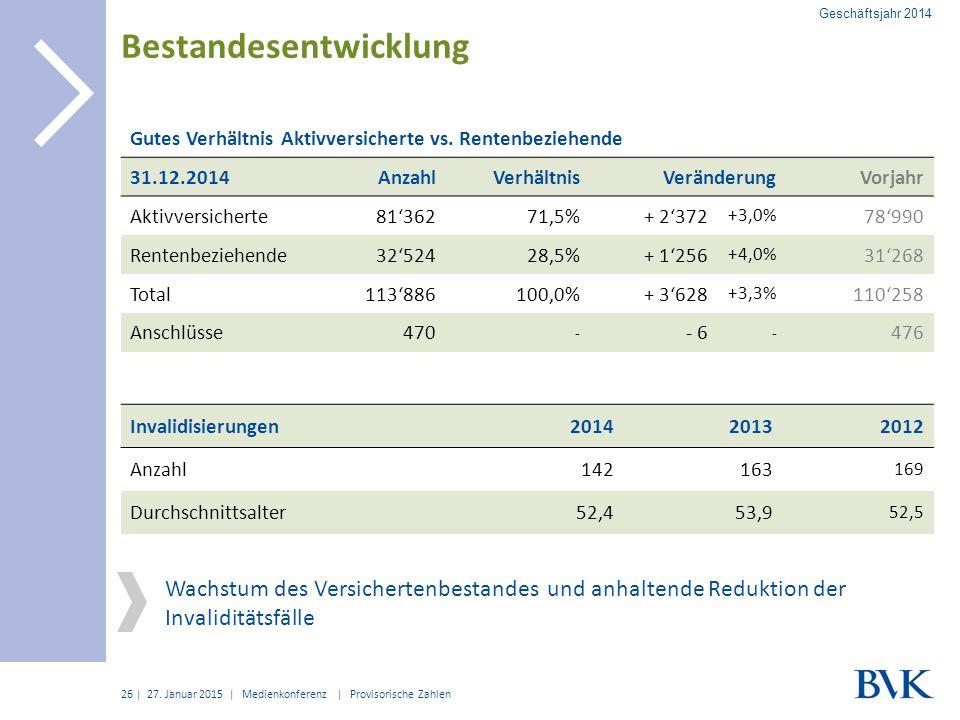 | Bestandesentwicklung 27. Januar 2015 | Medienkonferenz | Provisorische Zahlen 26 Gutes Verhältnis Aktivversicherte vs. Rentenbeziehende 31.12.2014An