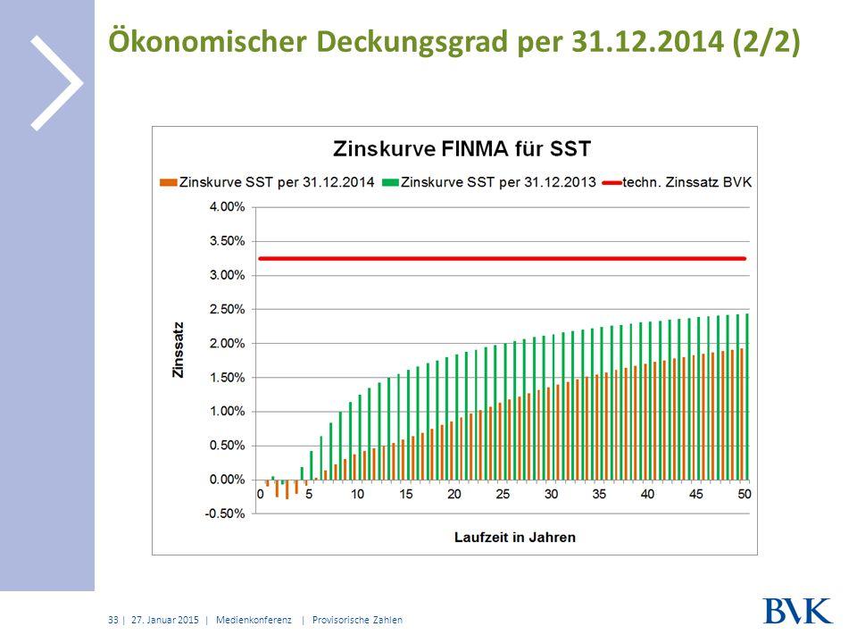 | Ökonomischer Deckungsgrad per 31.12.2014 (2/2) 27. Januar 2015 | Medienkonferenz | Provisorische Zahlen 33