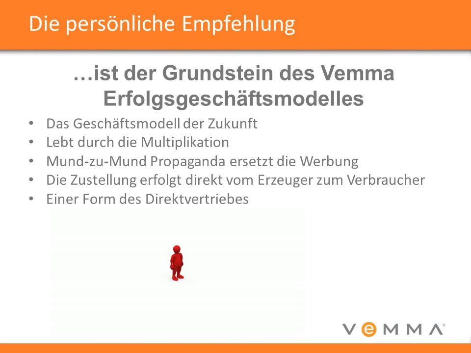 …ist der Grundstein des Vemma Erfolgsgeschäftsmodelles Das Geschäftsmodell der Zukunft Lebt durch die Multiplikation Mund-zu-Mund Propaganda ersetzt d