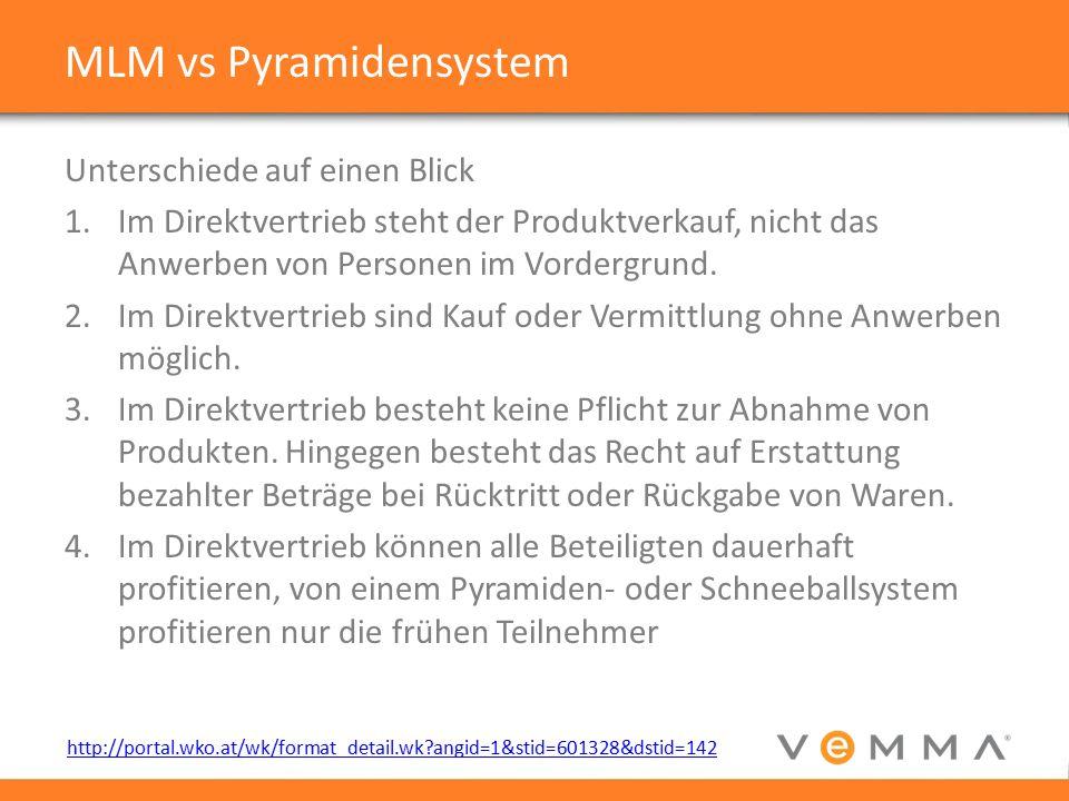 MLM vs Pyramidensystem Unterschiede auf einen Blick 1.Im Direktvertrieb steht der Produktverkauf, nicht das Anwerben von Personen im Vordergrund. 2.Im
