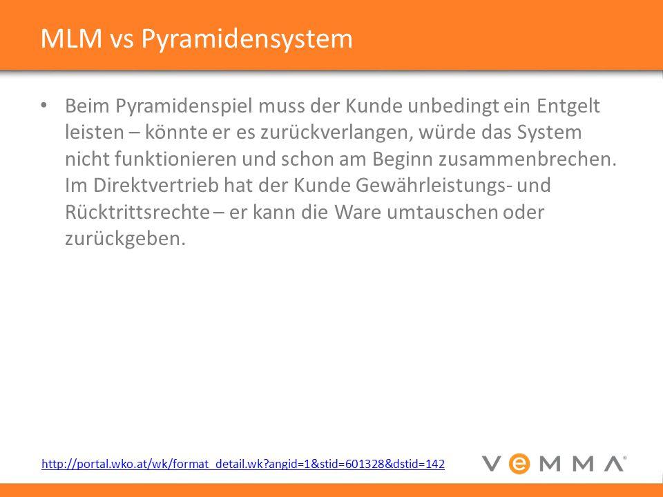 MLM vs Pyramidensystem Beim Pyramidenspiel muss der Kunde unbedingt ein Entgelt leisten – könnte er es zurückverlangen, würde das System nicht funktionieren und schon am Beginn zusammenbrechen.