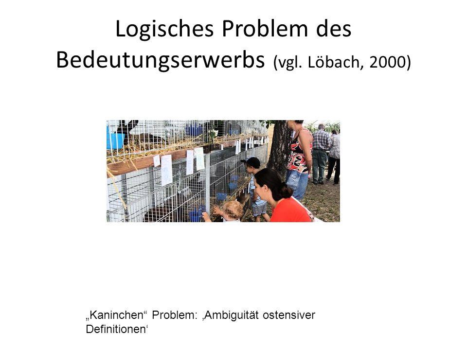 """Logisches Problem des Bedeutungserwerbs (vgl. Löbach, 2000) """"Kaninchen"""" Problem: 'Ambiguität ostensiver Definitionen'"""