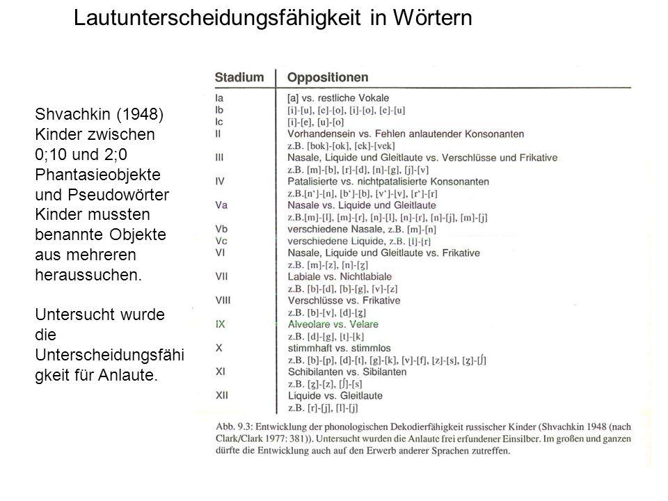 Shvachkin (1948) Kinder zwischen 0;10 und 2;0 Phantasieobjekte und Pseudowörter Kinder mussten benannte Objekte aus mehreren heraussuchen. Untersucht
