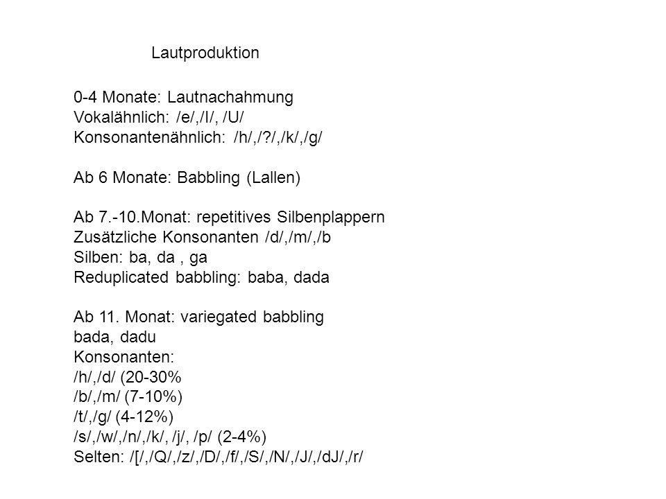 Lautproduktion 0-4 Monate: Lautnachahmung Vokalähnlich: /e/,/I/, /U/ Konsonantenähnlich: /h/,/?/,/k/,/g/ Ab 6 Monate: Babbling (Lallen) Ab 7.-10.Monat