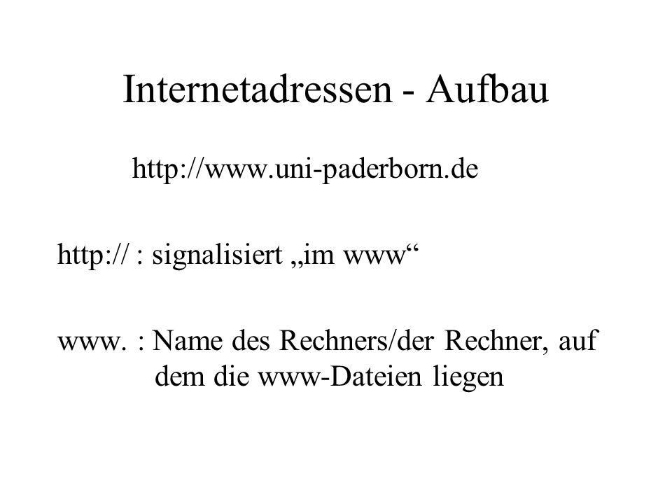 "Internetadressen - Aufbau http://www.uni-paderborn.de http:// : signalisiert ""im www www."