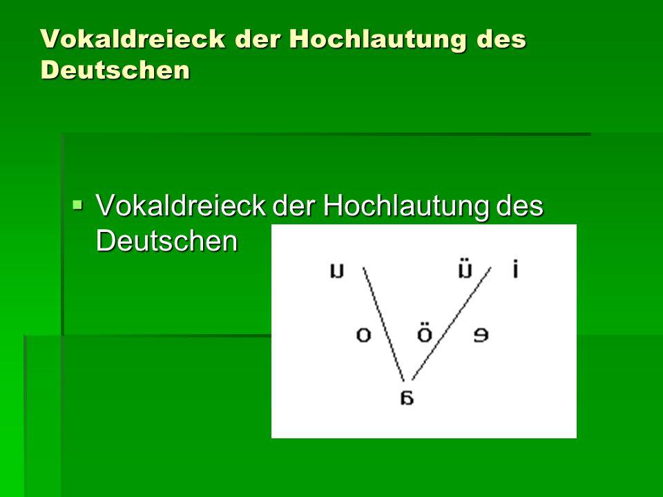 Diphthonge  Laut Beschreibung a ʊ̯ Der schließende Diphthong setzt mit einem [a] wie in Schwamm ein und gleitet in Richtung auf das deutsche [ ʊ ], wobei sich die Lippen runden.